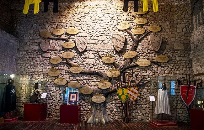 albero_genealogico_malatesta